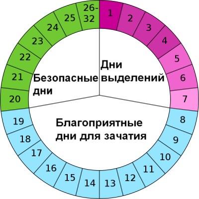 Видное - официальный сайт администрации городского поселения