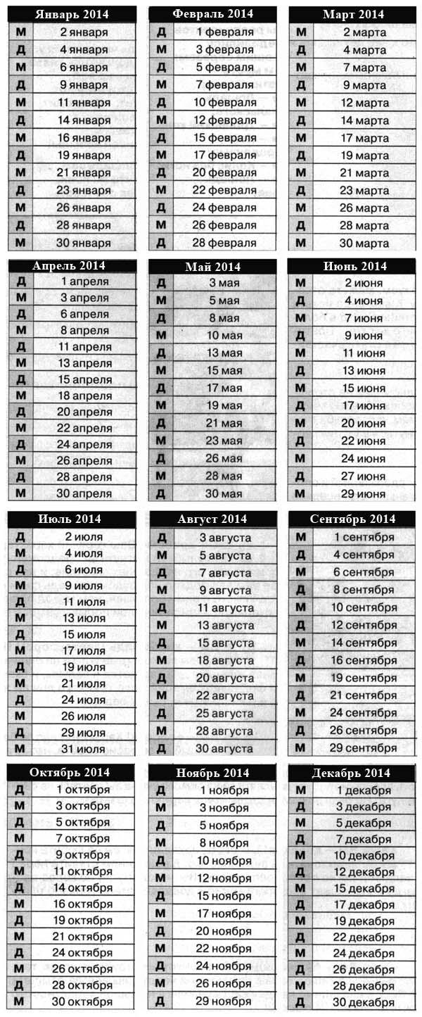 Календарь беременности по неделям рассчитать пол ребенка